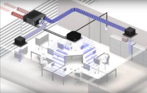 Проектирование систем отопления, вентиляции и кондиционирования схема